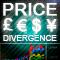 Multi Symbol Price Divergence v2