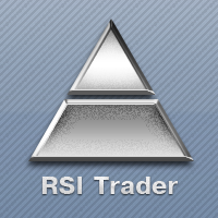 Relative Strength Index Trader