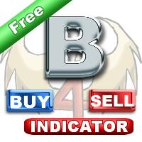 ROMAN5 BollingerBands TS Indicator