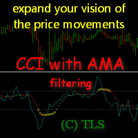 CCI with AMA filtering