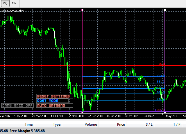 Grid trading system mt4
