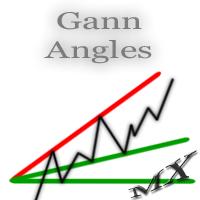 GannAngles