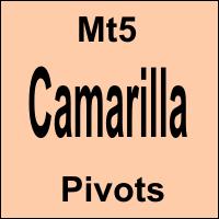 Mt5 Camarilla Pivots