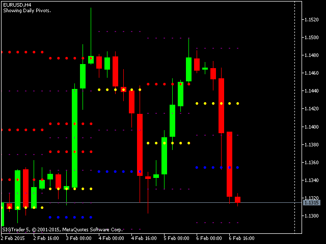 Download the 'Mt5 Classic PivotPoints' Technical Indicator for