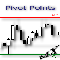 PivotPoints