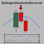 BollingerStochasticReversal