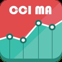 CCI Moving Average
