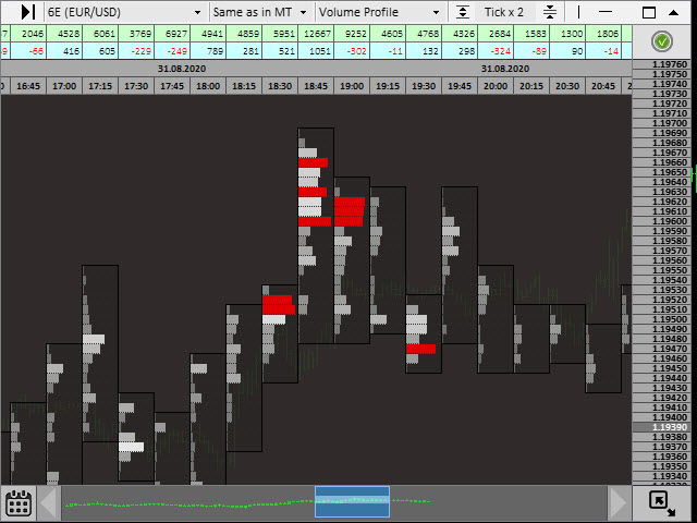 Download the Active Lines DEMO for MT4 Trading Utility