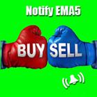 Notify EMA5