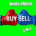 Notify EMA50