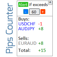 Pips Counter with Alerts