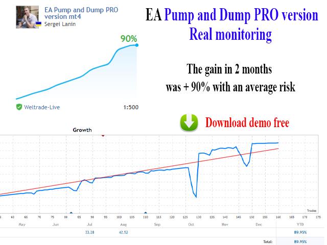 Pump and Dump Pro MT5