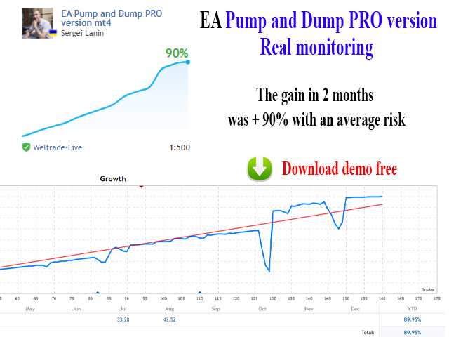 Pump and Dump Pro