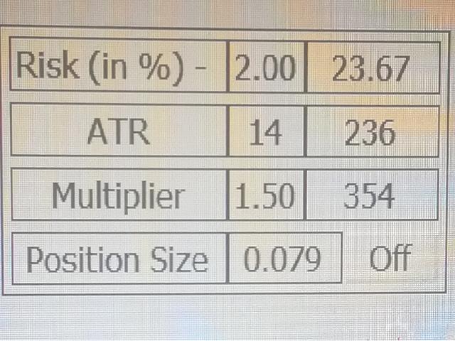 ATR Lot Calculator