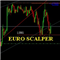 EuroScalperProMT5