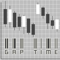 Gap Time
