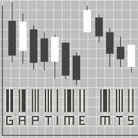 Gap Time MT5