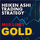 Gold Heiken Limit