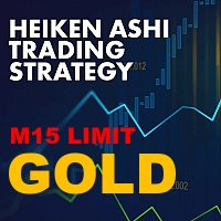Gold Heiken Limit