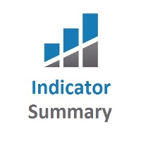 Indicator summary