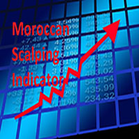 Moroccan Scalping indicator