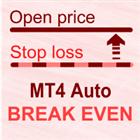 MT4 Auto Break Even