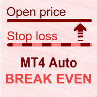MT4 Auto Break Even
