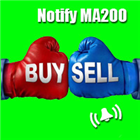 Notify MA200