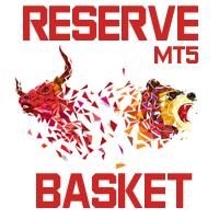 Reserve Basket MT5
