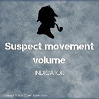 Suspect volume price movement