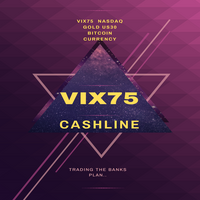 Vix75 Moneyline