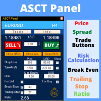 ASCT Panel