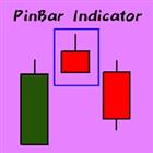 Best PinBar Indicator
