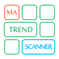 MA Trend Scanner MT4 Demo