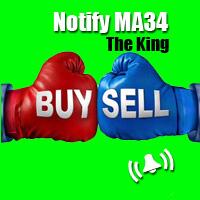 Notify MA34