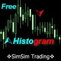 SimSim Trading Histogram Free