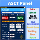 ASCT Panel Assistant