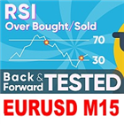 EurUsd RSI Limit Trader