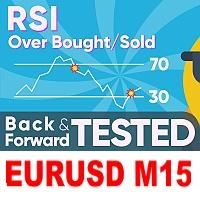 EurUsd RSI Limit Trader