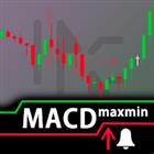 MACDmaxmin