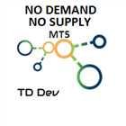 No Demand No Supply MT5
