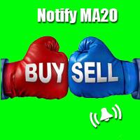 Notify MA20
