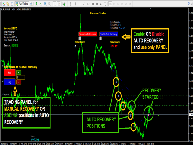 Recover Trader