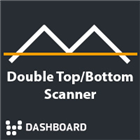 Double Top And Bottom Scanner