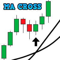 MA Cross Advanced EA