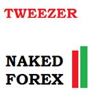 Naked Forex Tweezer Indicator for MT5