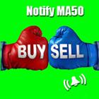 Notify MA50