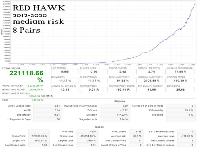 Red Hawk EA