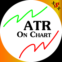 ATR on Chart by XSX