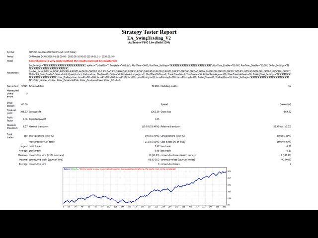 EA Trading MultiCurrency MultiTimeFrame